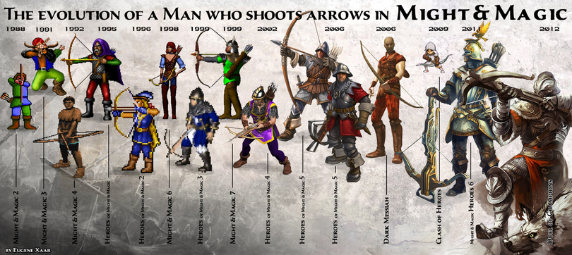 might and magic archer