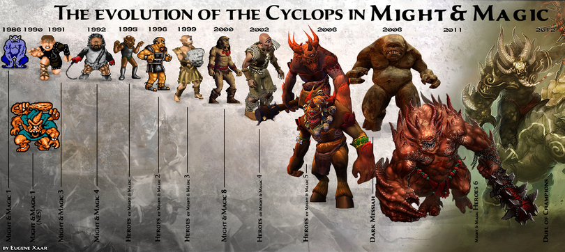 might and magic heroes-games-cyclops-evolution