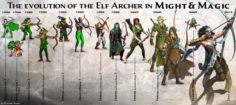 heroes-games-elf-evolution