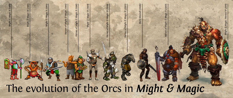 heroes-games-orc-evolution