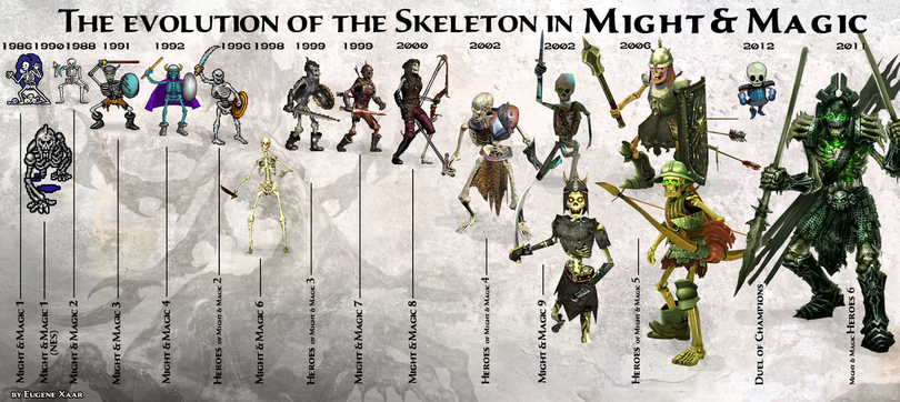 heroes-games-skeleton-evolution