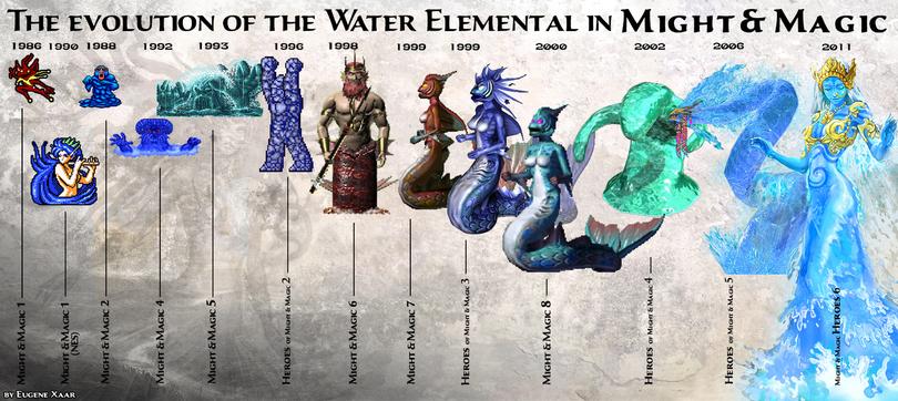 heroes-games-water-elemental-evolution