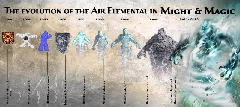 evolúcia - air-elemental