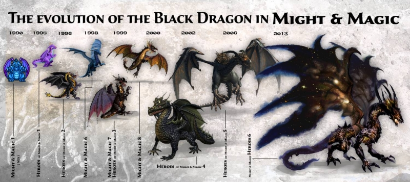 evolúcia - black-dragon