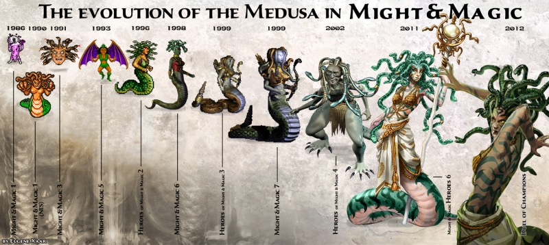 medusa evolution