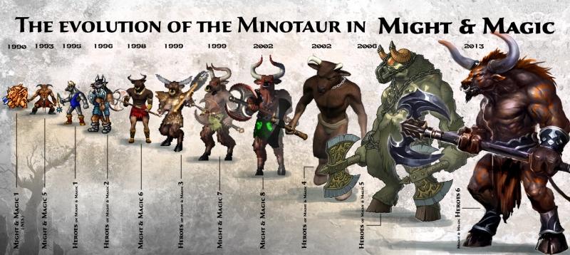 evolúcia - minotaur - heroes