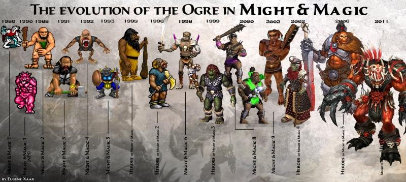 orge evolution