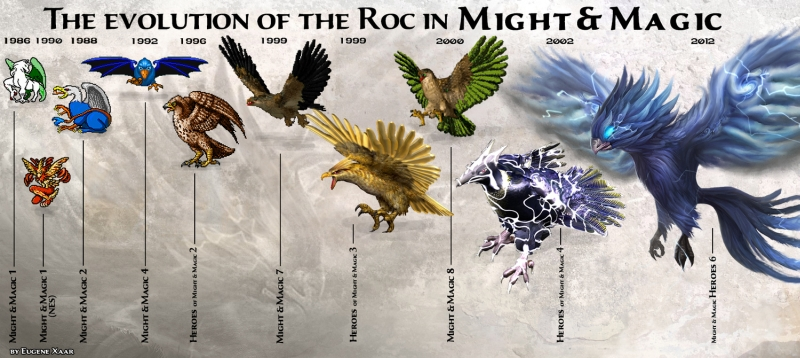 roc evolution