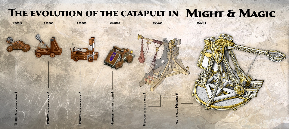 catapult mignt and magic