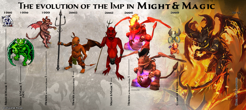 imp might and magic