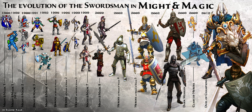 swordsman might and magic