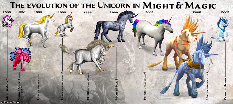 unicorn might and magic
