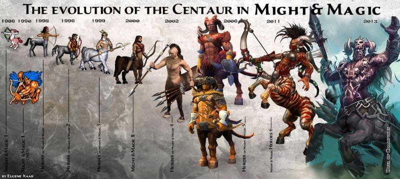 Evolúcia jednotky Centaur vo svete Might & Magic
