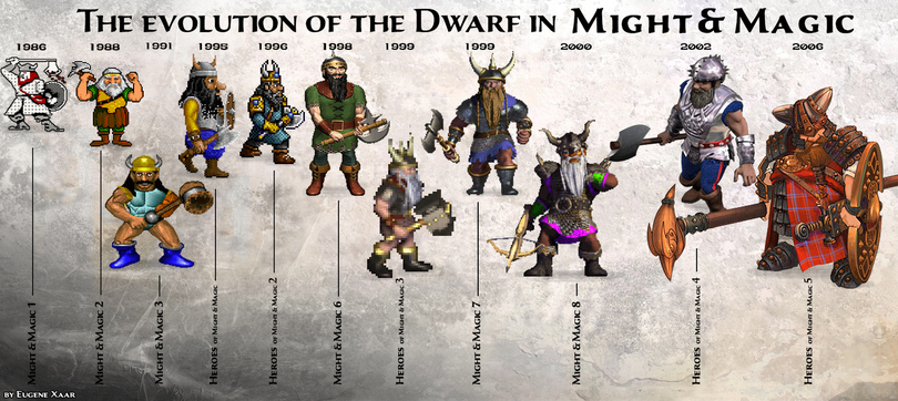 dwarf-might-magic