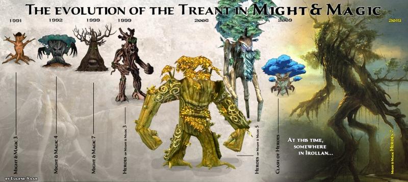 Evolúcia jednotky Treant vo svete Might & Magic