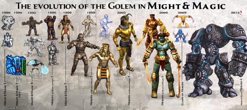 Evolúcia jednotky Golem vo svete Might & Magic