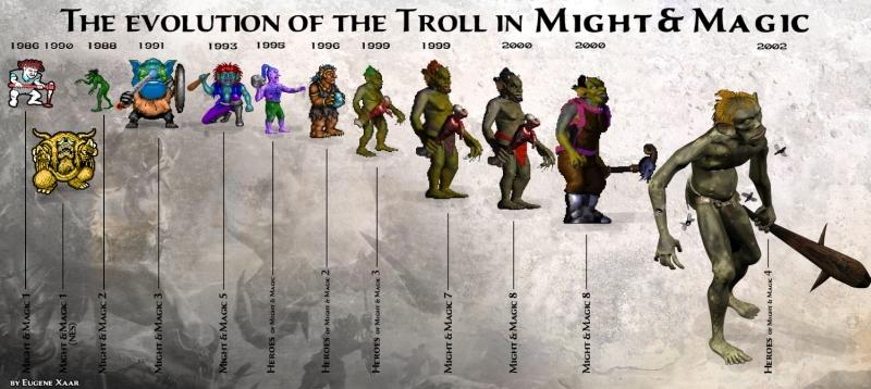 Evolúcia jednotky Troll vo svete Might & Magic