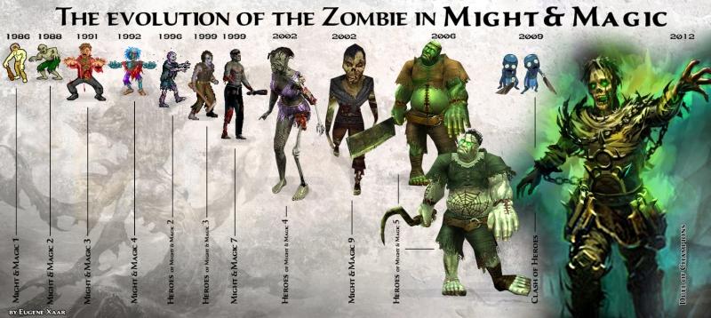 Evolúcia jednotky Zombie vo svete Might & Magic