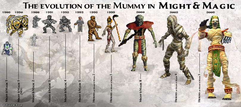 mummy-might-magic