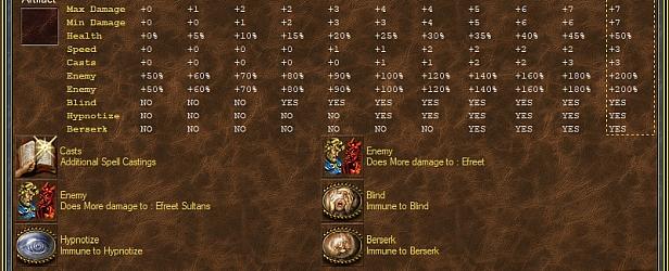 new_creatures_bonus_icons_era_title